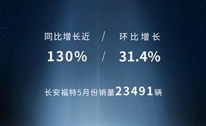 """长安福特再迎""""小欢喜"""" 5月销量同比、环比双增长"""